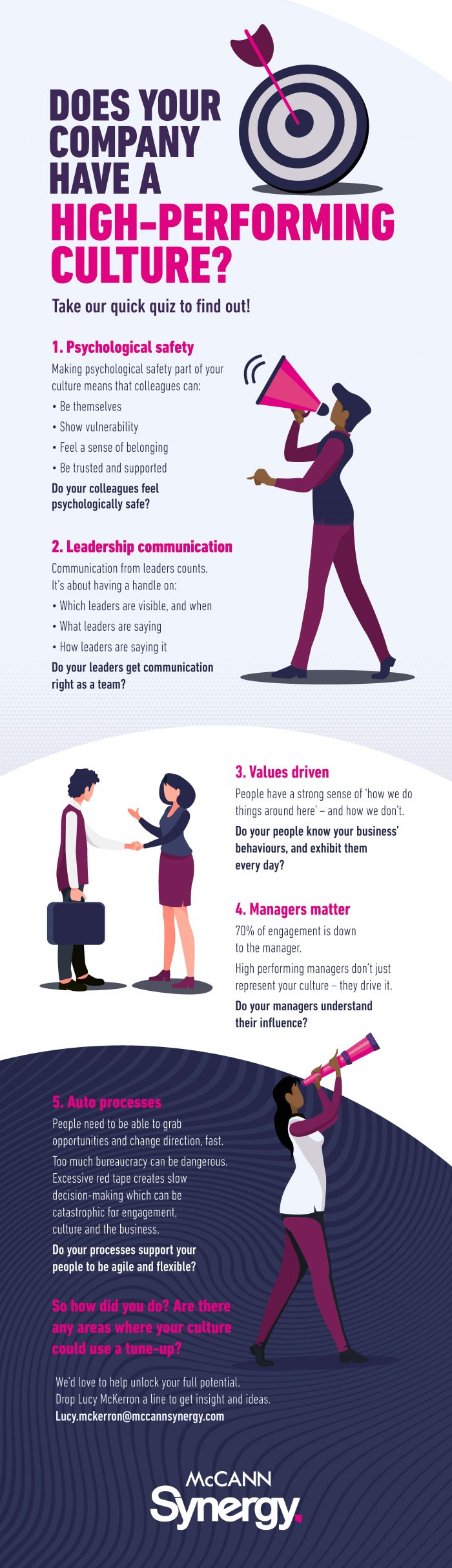 High performing company culture